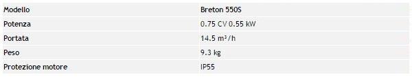 pompe per piscina Breton 370s con prefiltro caratteristiche tecniche